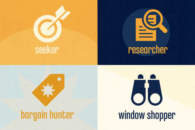 The 7 types of shoppers. Which one are you?